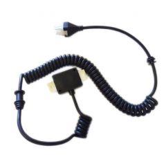 Kabel für Holm, Concens